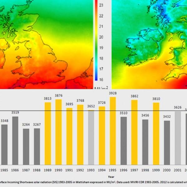 solar-climatologies-mix